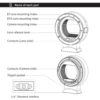 Canon RF Canon EF EFS adapter