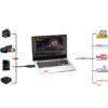 dslr kamera webkamera átalakító